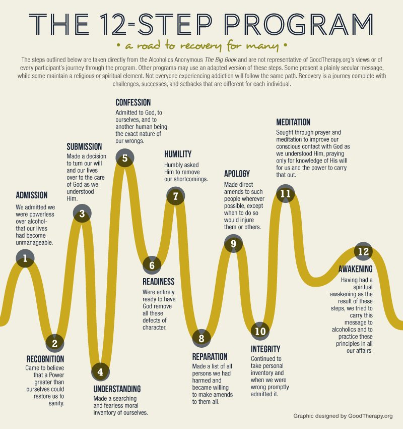 12-step-program-alcoholics-anonymous